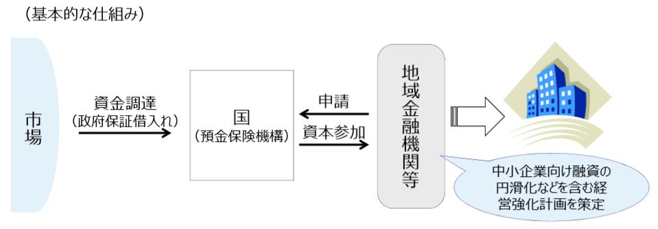 f:id:office_aya:20200613141715p:plain