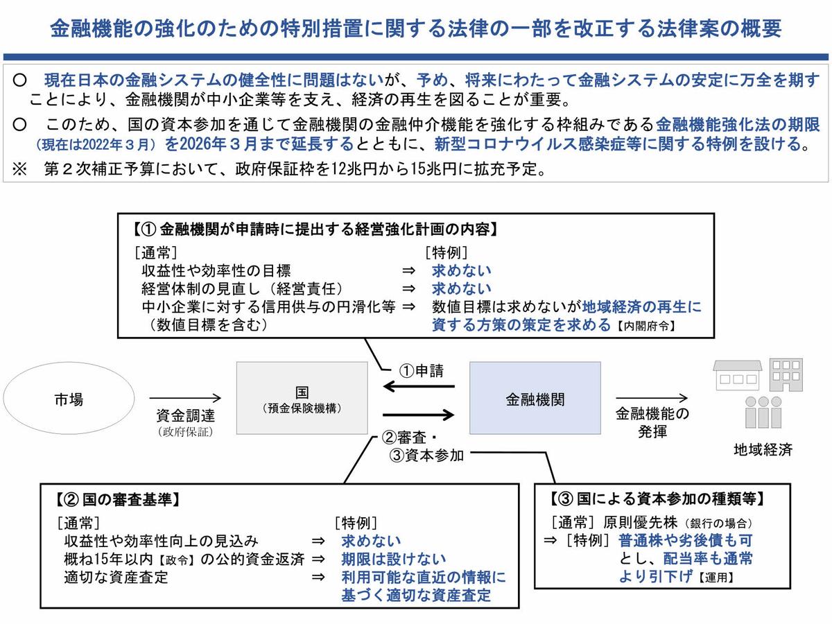 f:id:office_aya:20200613142239j:plain