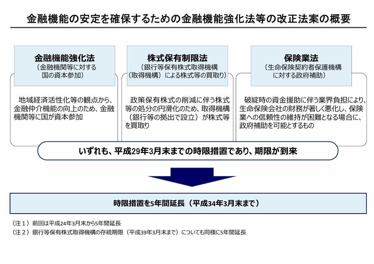 f:id:office_aya:20200613142958j:plain
