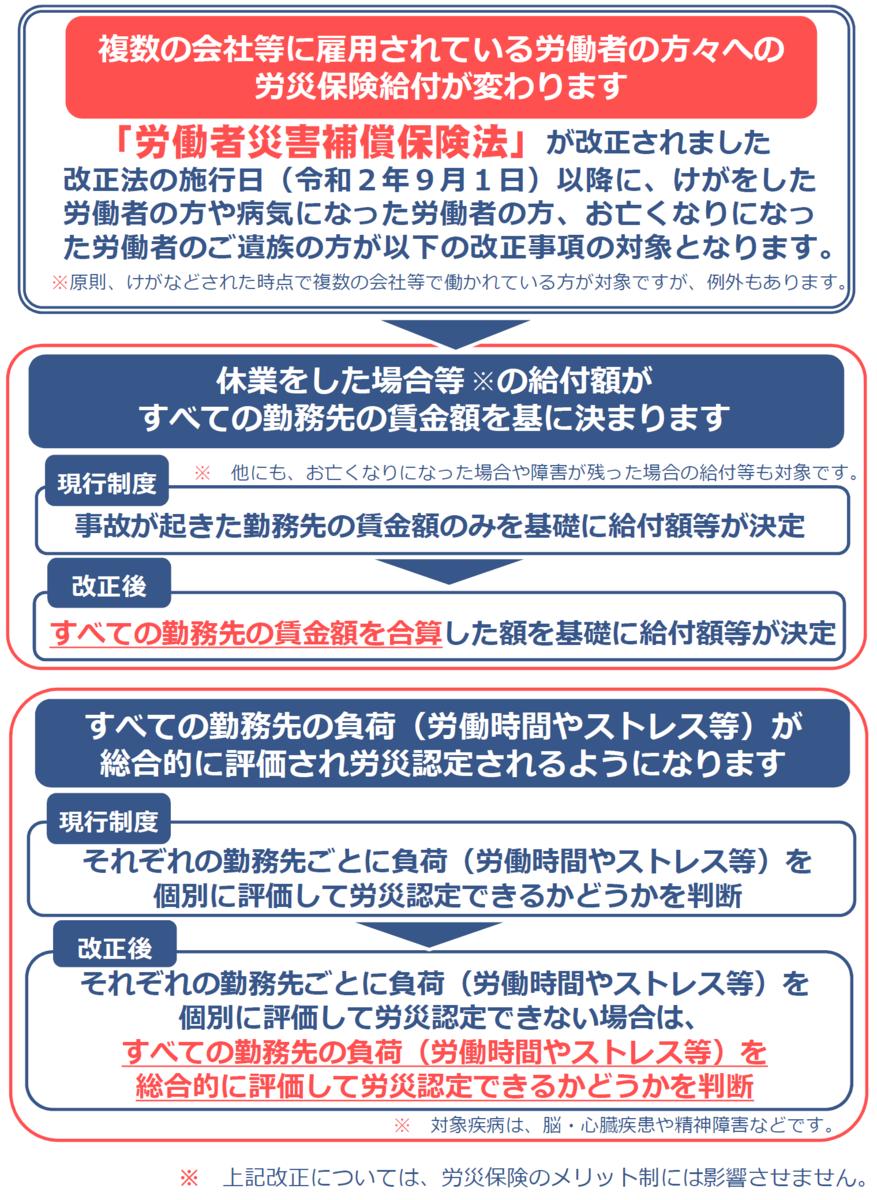 f:id:office_aya:20200826054735p:plain
