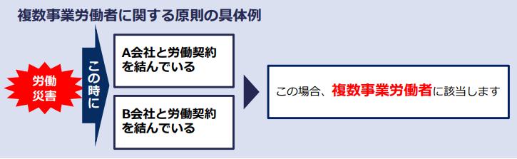 f:id:office_aya:20200826214440p:plain