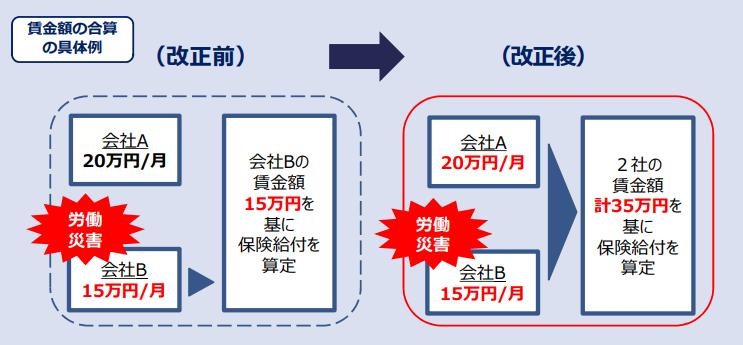 f:id:office_aya:20200826215206p:plain
