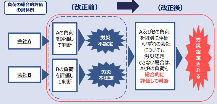f:id:office_aya:20200826220108p:plain