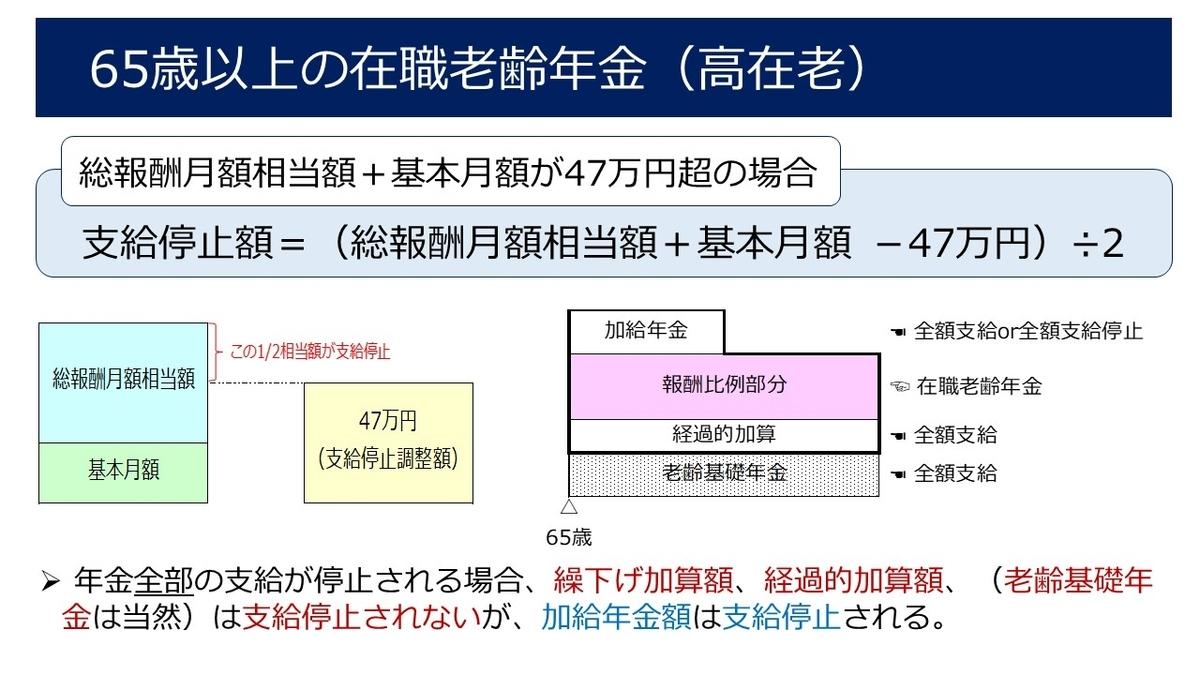 f:id:office_aya:20200831194913j:plain