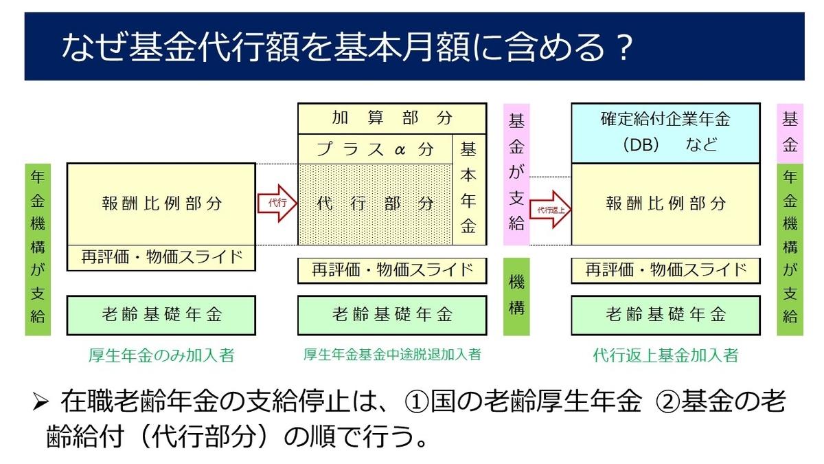 f:id:office_aya:20200831195418j:plain