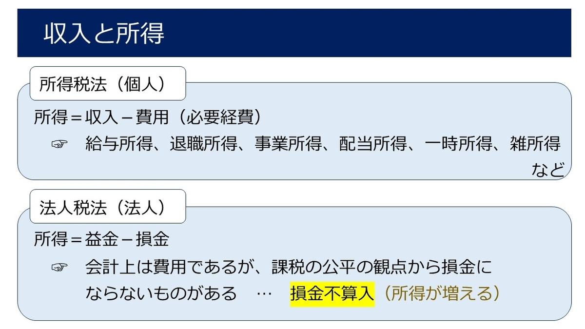 f:id:office_aya:20200831204728j:plain