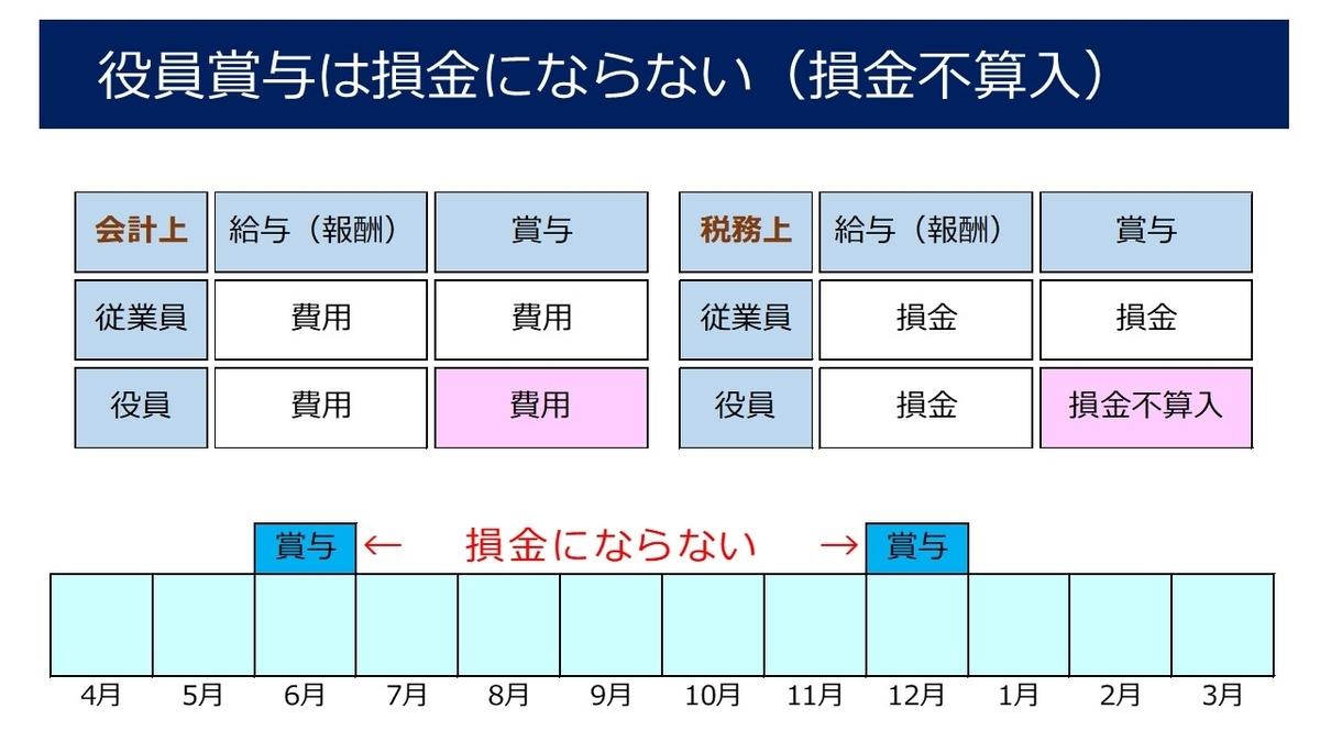 f:id:office_aya:20200907210728j:plain