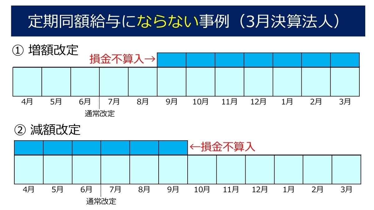 f:id:office_aya:20200907210755j:plain