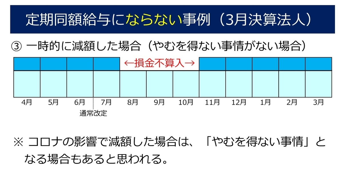 f:id:office_aya:20200907210810j:plain