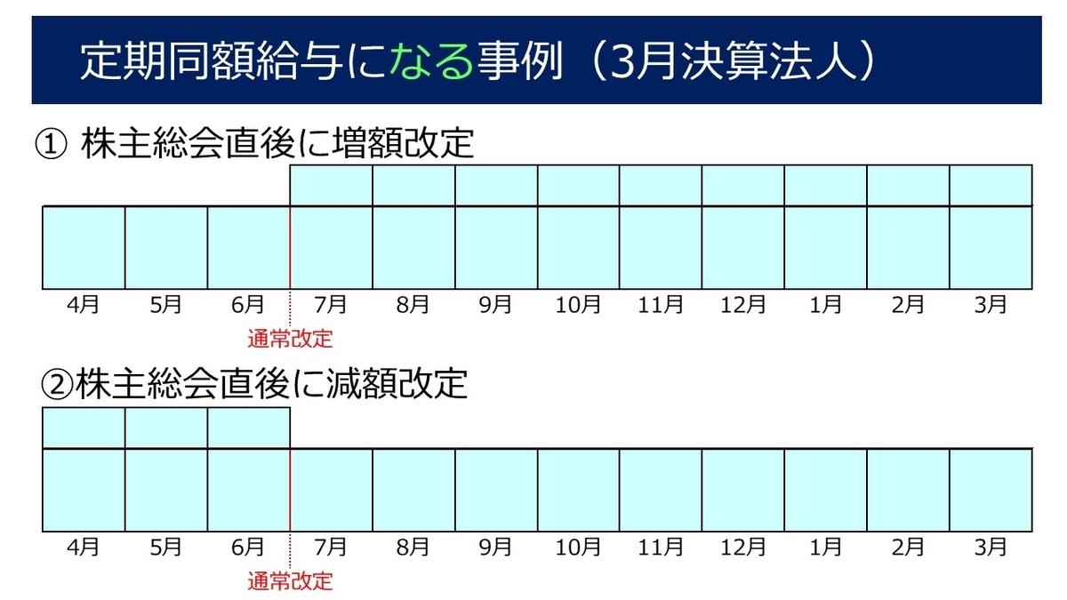 f:id:office_aya:20200907210824j:plain