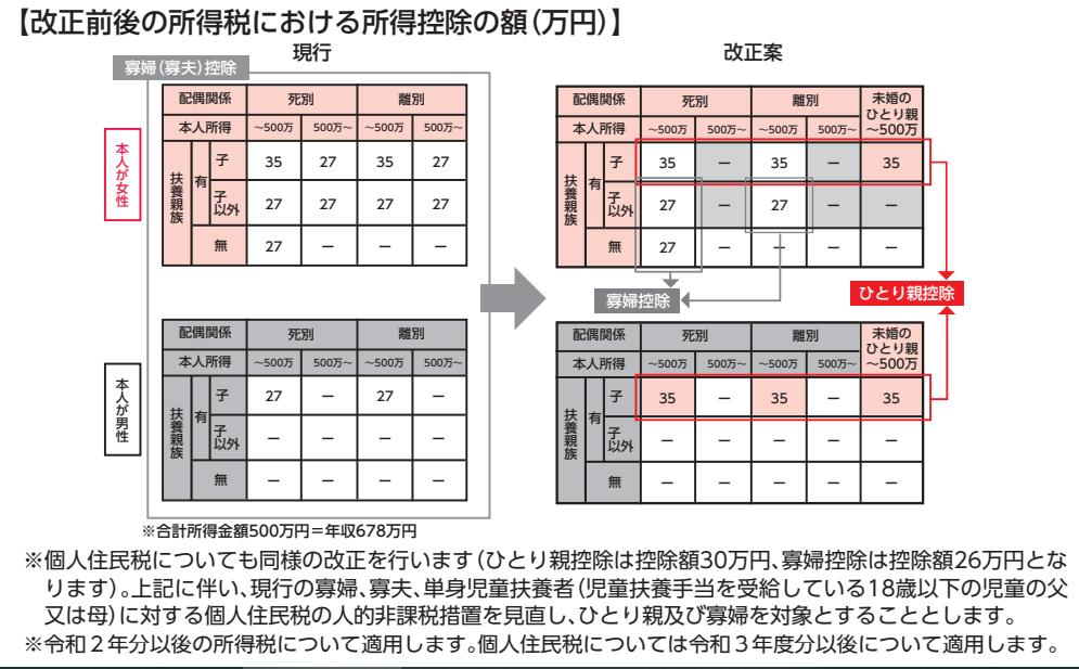 f:id:office_aya:20200919221416p:plain