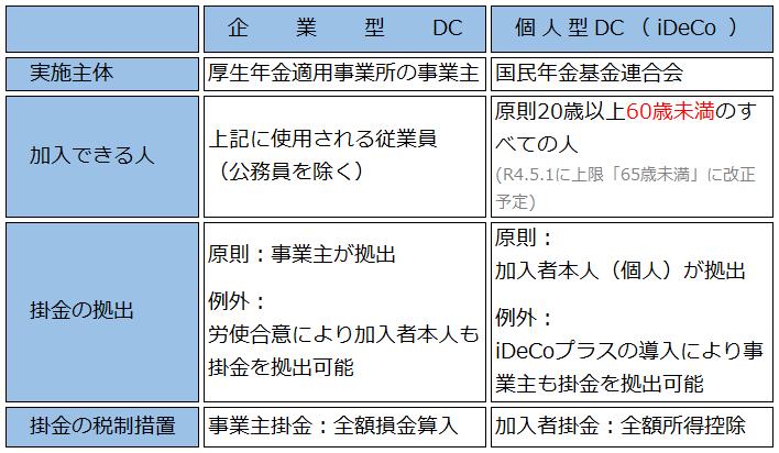 f:id:office_aya:20201004103348p:plain