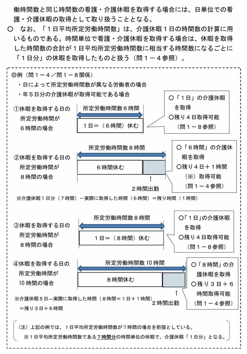 f:id:office_aya:20201125220806j:plain
