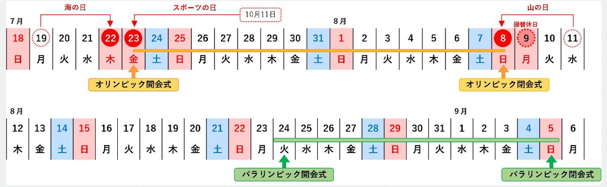 f:id:office_aya:20201228090621p:plain