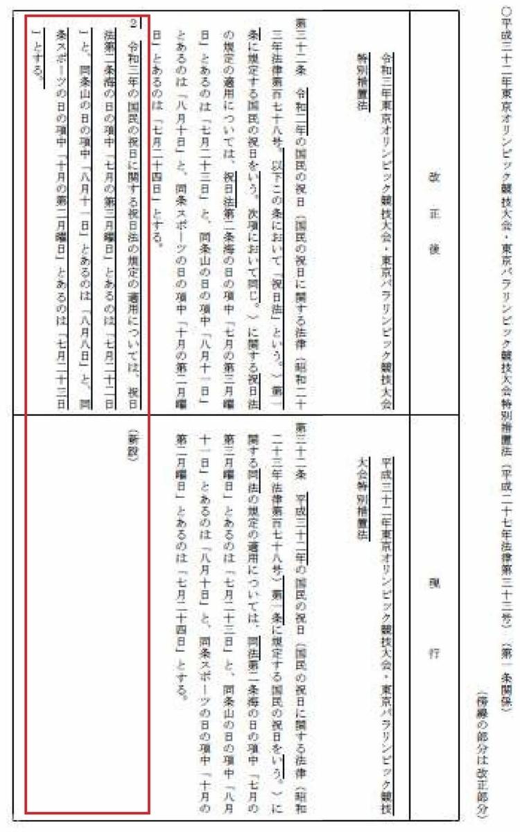 f:id:office_aya:20201228122051j:plain