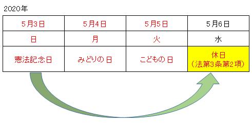 f:id:office_aya:20201228132016p:plain