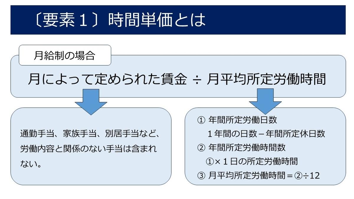 f:id:office_aya:20210304114312j:plain