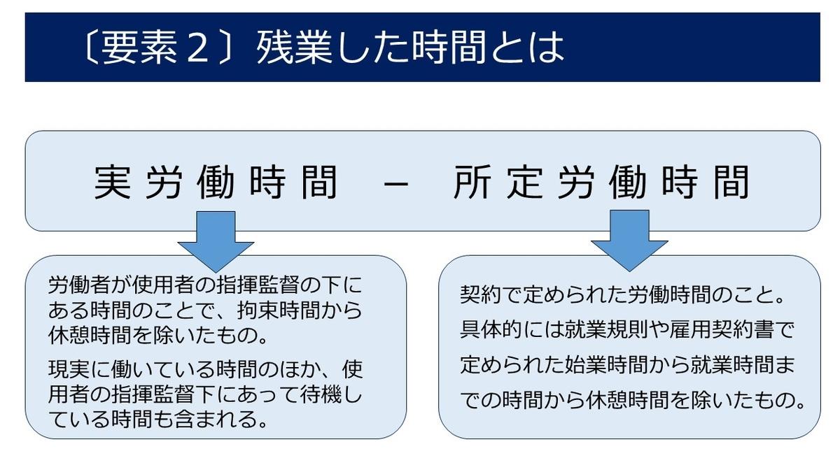 f:id:office_aya:20210304114326j:plain