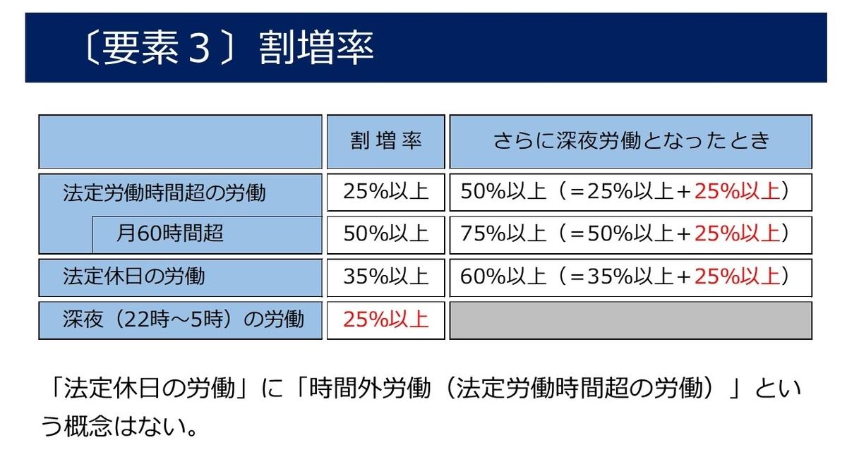 f:id:office_aya:20210304114339j:plain
