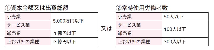 f:id:office_aya:20210304151954p:plain
