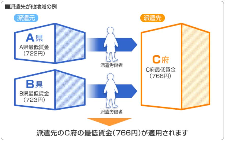 f:id:office_aya:20210310170304p:plain