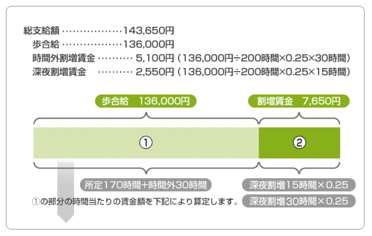 f:id:office_aya:20210310184744p:plain