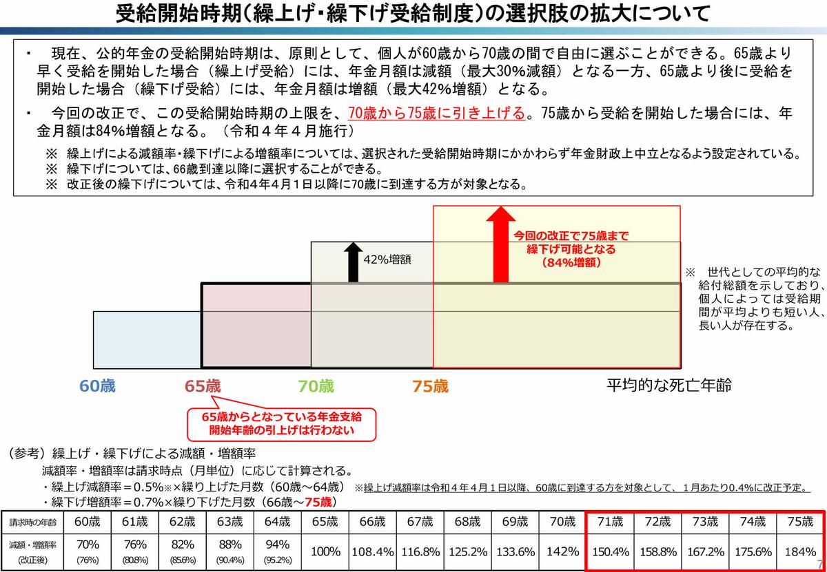 f:id:office_aya:20210328150645j:plain