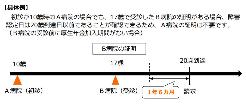 f:id:office_aya:20210330210928p:plain