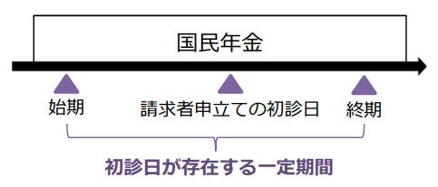 f:id:office_aya:20210330211937p:plain