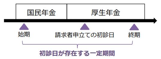 f:id:office_aya:20210330212151p:plain