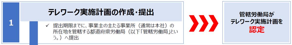 f:id:office_aya:20210408094707p:plain