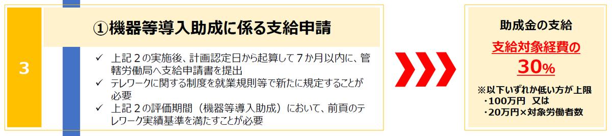 f:id:office_aya:20210408100323p:plain