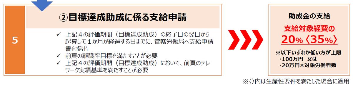 f:id:office_aya:20210408101027p:plain