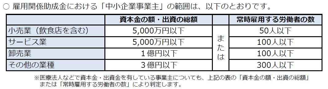 f:id:office_aya:20210408212613p:plain