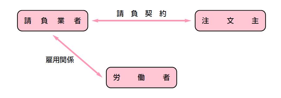 f:id:office_aya:20210613093536p:plain