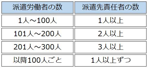 f:id:office_aya:20210704150719p:plain