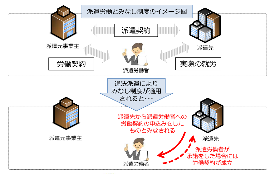 f:id:office_aya:20210710115123p:plain
