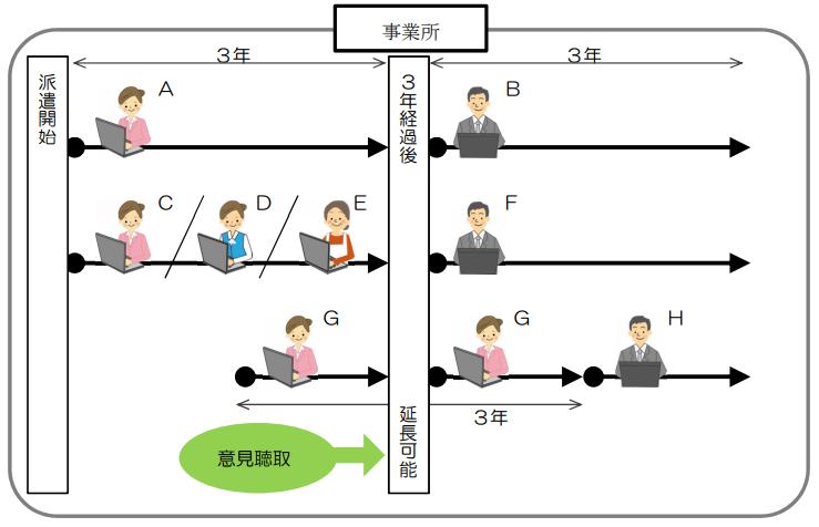 f:id:office_aya:20210712201206p:plain
