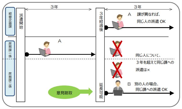 f:id:office_aya:20210712202311p:plain