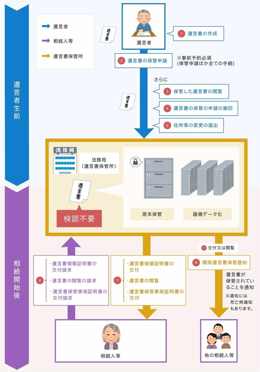 f:id:office_aya:20210905065026j:plain