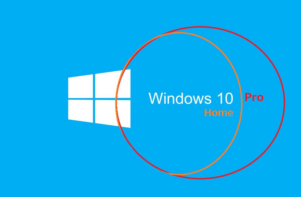Windows 10 のProとHome