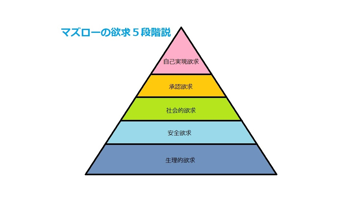 ひとりとつながり、どちらがよいのか|新おとな学 Ver.2