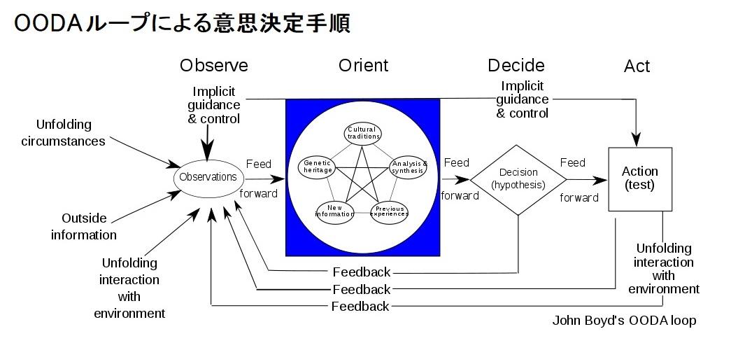 f:id:officenagasawa:20190306113442j:plain