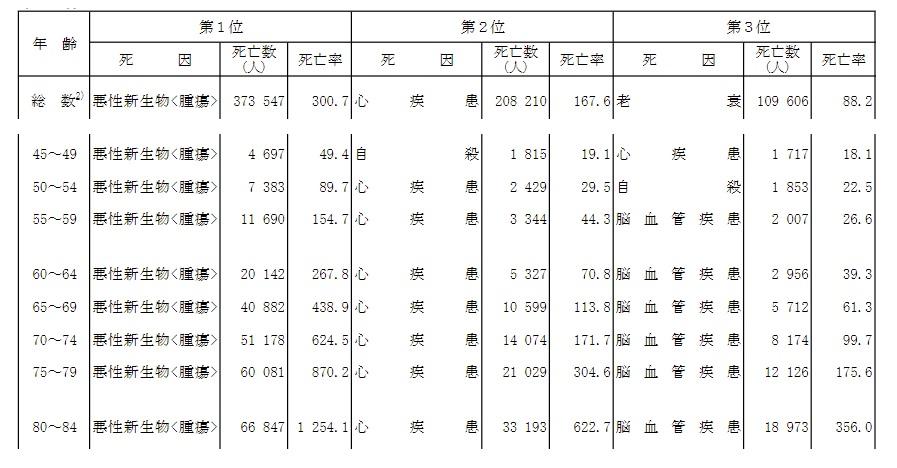 https://cdn-ak.f.st-hatena.com/images/fotolife/o/officenagasawa/20191007/20191007174553.jpg