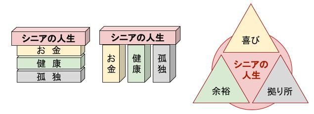 f:id:officenagasawa:20191008175152j:plain