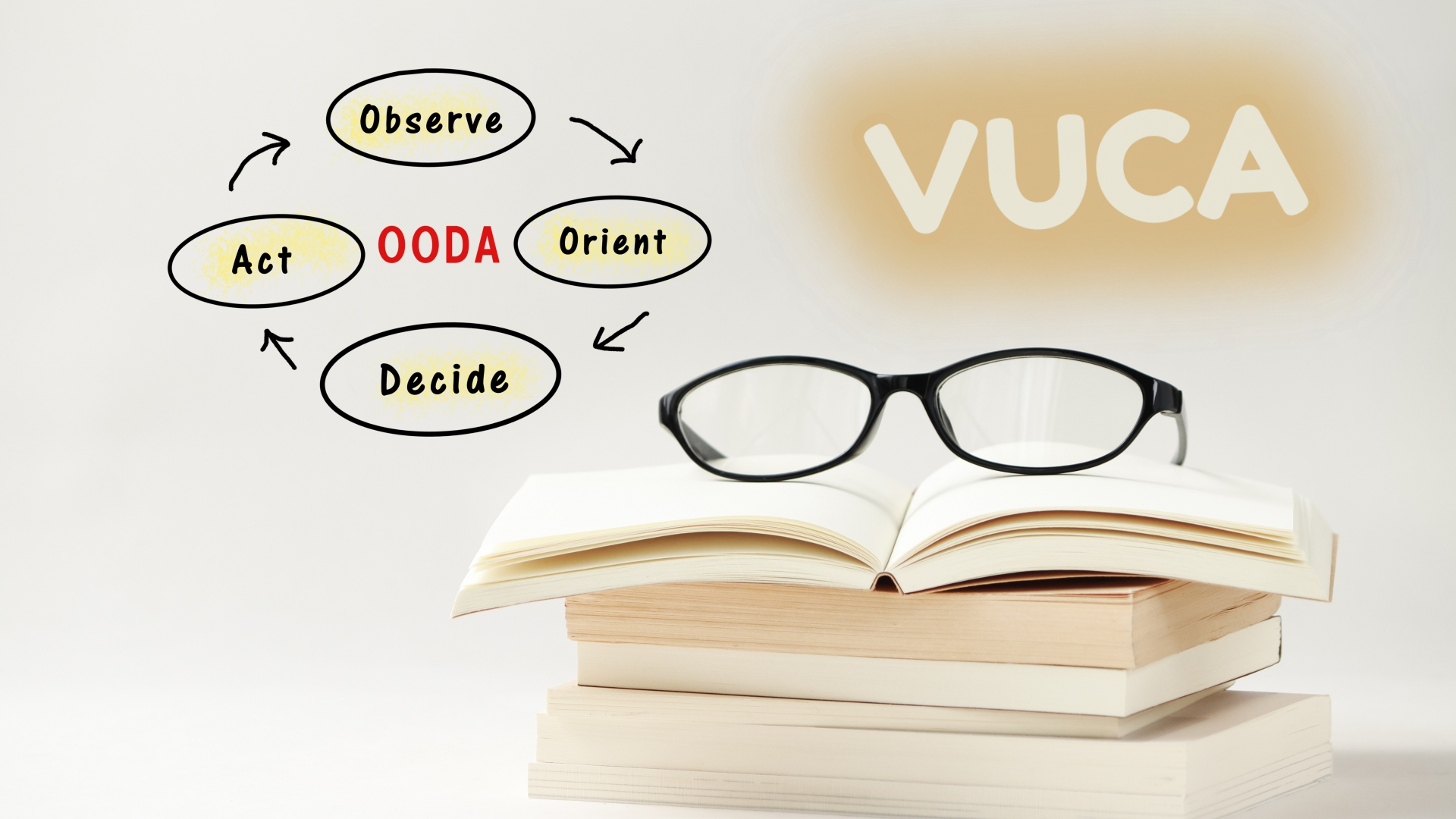 VUCAとOODA|職住隣接物語  ngsw.net