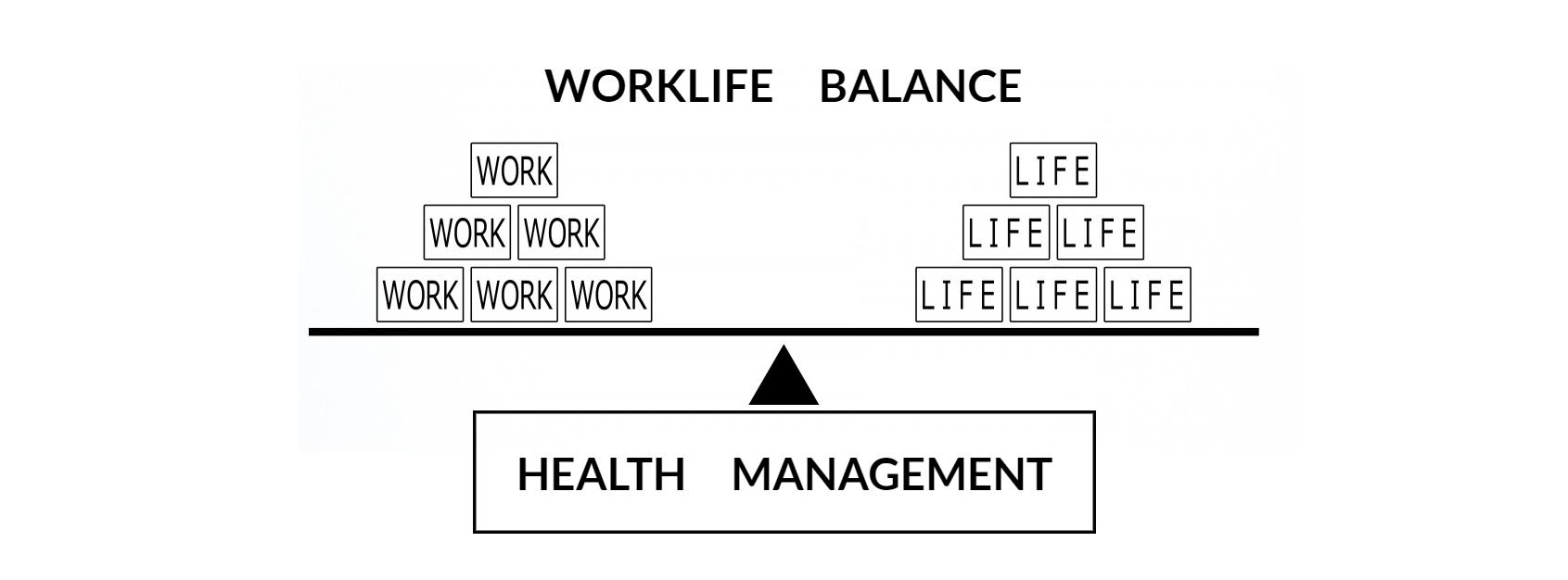 ワークスタイル ✕ ライフスタイル (6) ~ 働き方改革と暮らし方改革|ながらすたいる・えっくす www.bixlix.com