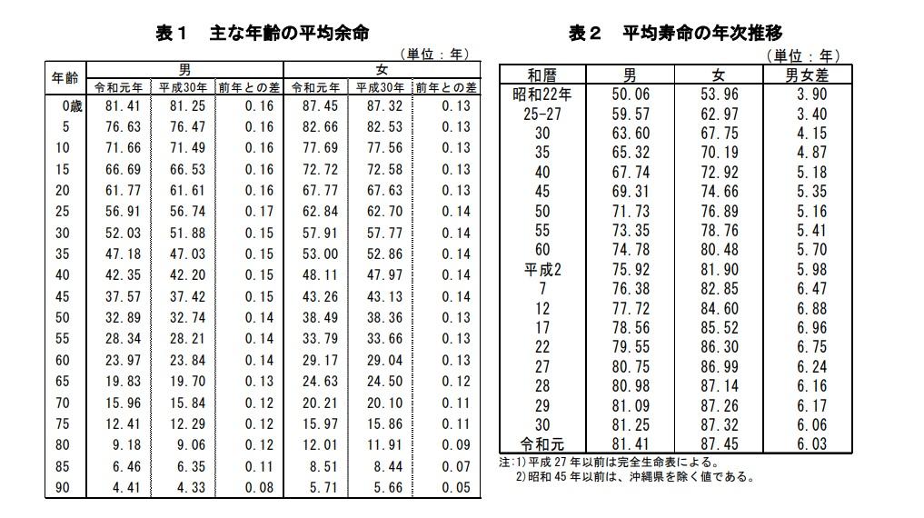 f:id:officenagasawa:20210122185734j:plain