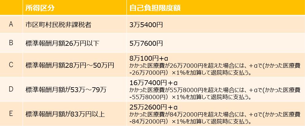 f:id:ofgoodomen:20181107114213p:plain