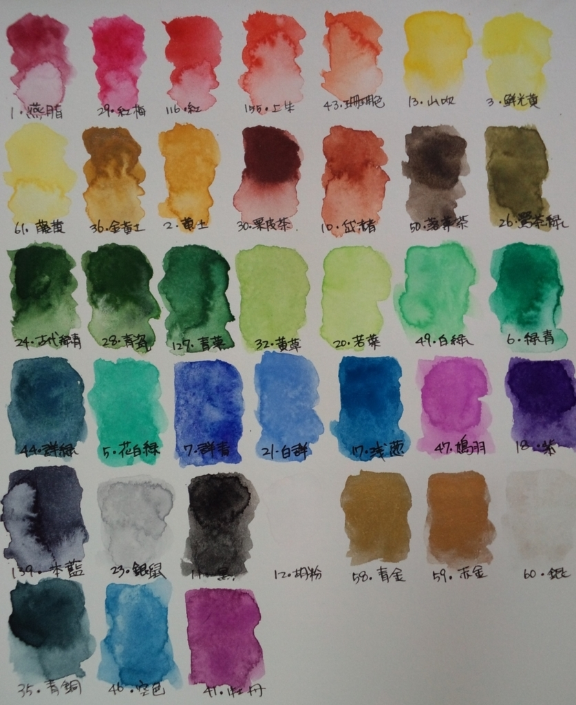 f:id:ofukusuke:20170815083040j:plain